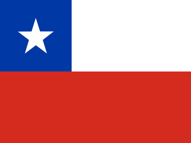 Daily sports betting picks in Chile