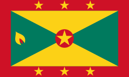 Daily sports betting picks in Grenada