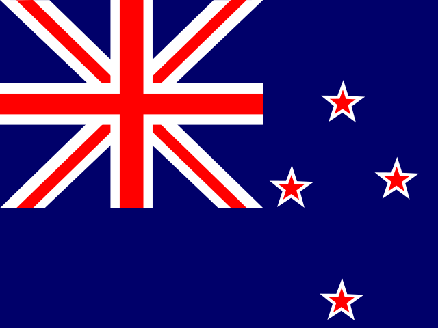 Daily sports betting picks in New Zealand